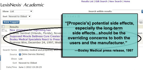 Propecia sexual side effects percentage